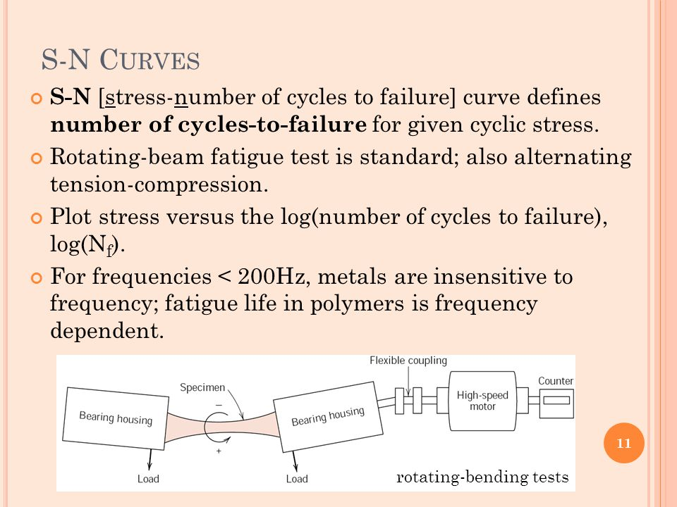 S-N Curves S-N [stress-number of cycles to failure] curve defines number of cycles-to-failure for given cyclic stress.
